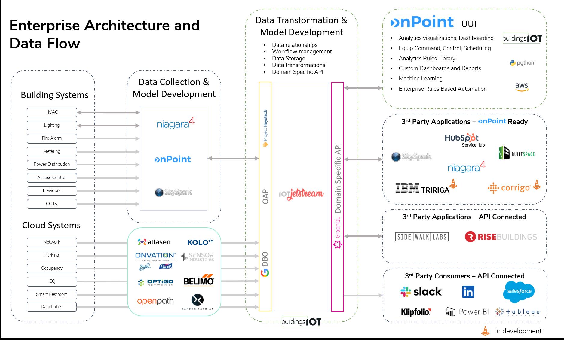 EnterpriseArchitecture-withbackground